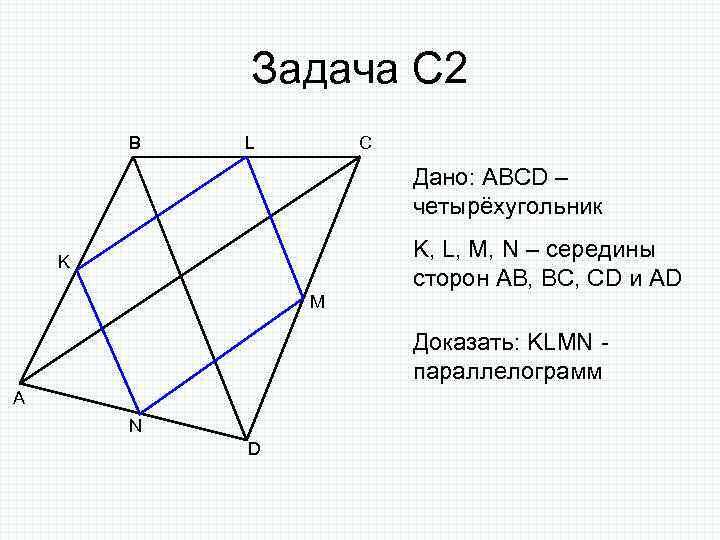 Задача С 2 B L C Дано: ABCD – четырёхугольник K, L, M, N