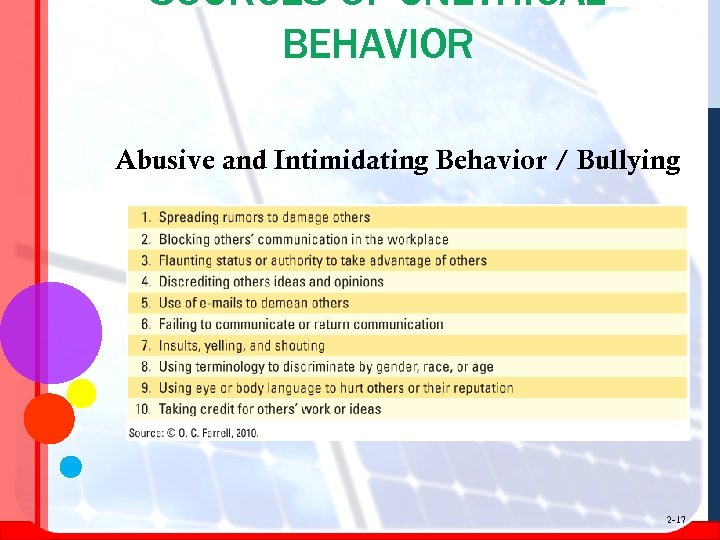 SOURCES OF UNETHICAL BEHAVIOR Abusive and Intimidating Behavior / Bullying 2 -17