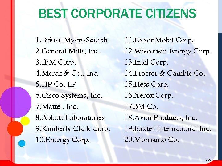 BEST CORPORATE CITIZENS 1. Bristol Myers-Squibb 2. General Mills, Inc. 3. IBM Corp. 4.