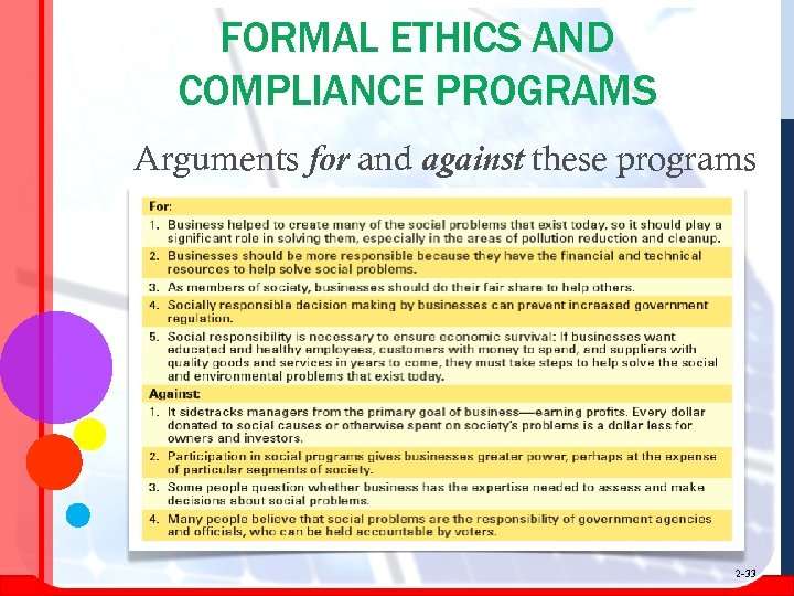 FORMAL ETHICS AND COMPLIANCE PROGRAMS Arguments for and against these programs 2 -33
