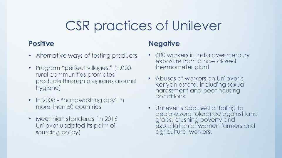 unilever csr policy