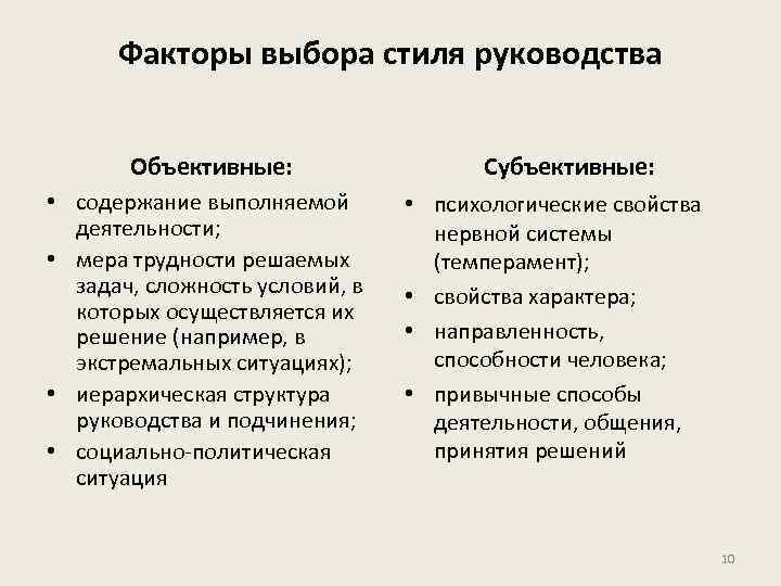 Факторы выбора стиля руководства Объективные: • содержание выполняемой деятельности; • мера трудности решаемых задач,