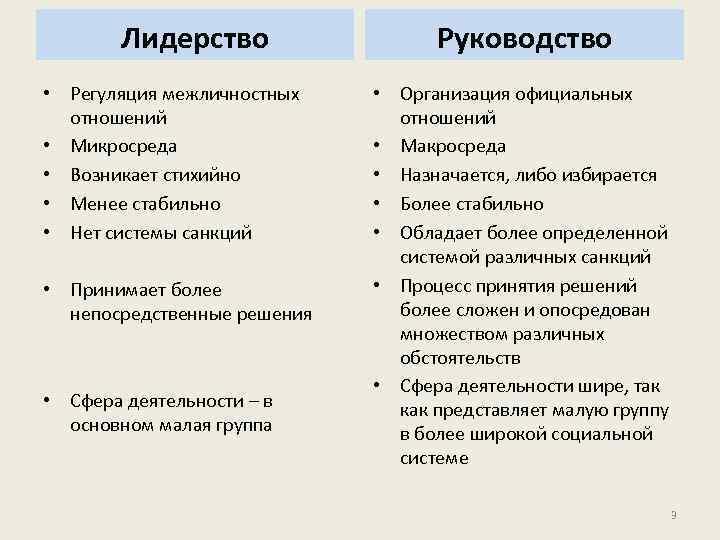 Лидерство • Регуляция межличностных отношений • Микросреда • Возникает стихийно • Менее стабильно •