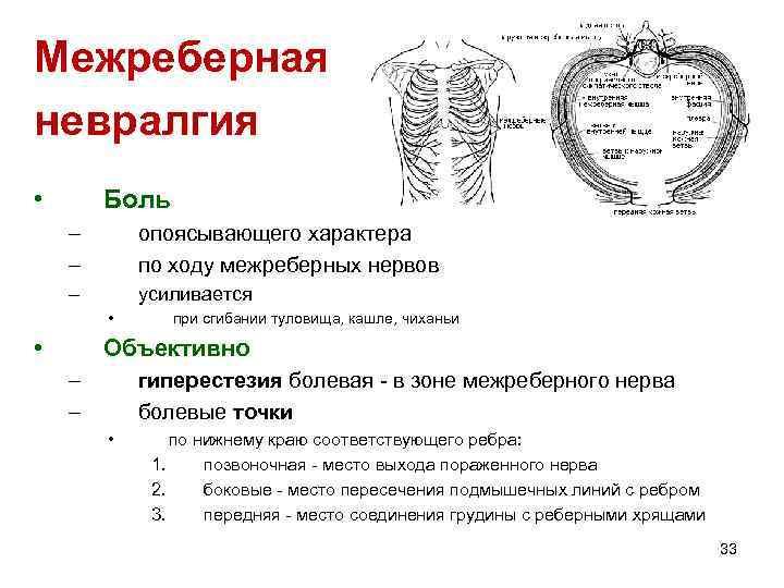 Межреберная невралгия • Боль – – опоясывающего характера по ходу межреберных нервов – усиливается