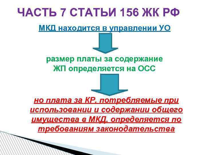 жилищный кодекс статья 156