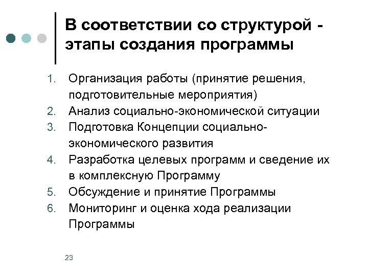 В соответствии со структурой этапы создания программы 1. 2. 3. 4. 5. 6. Организация