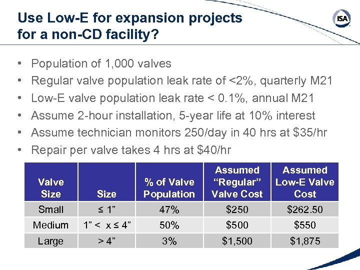 Use Low-E for expansion projects for a non-CD facility? • • • Population of