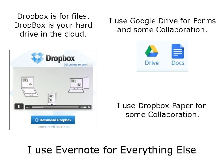 Dropbox is for files. Drop. Box is your hard drive in the cloud. I