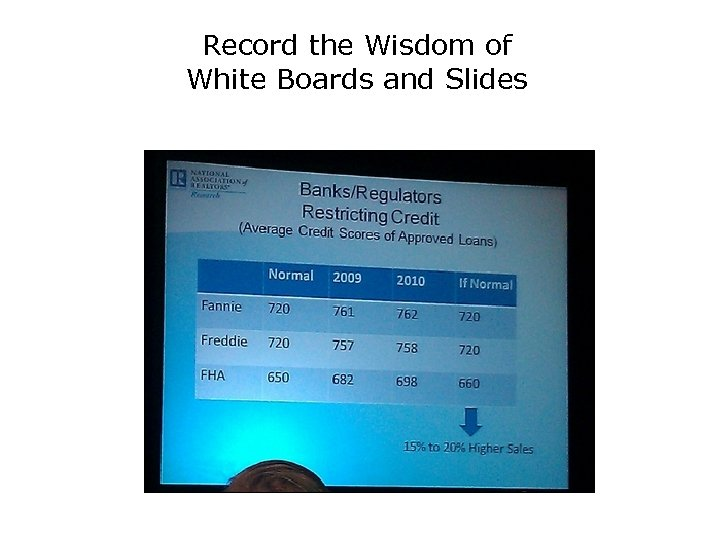 Record the Wisdom of White Boards and Slides