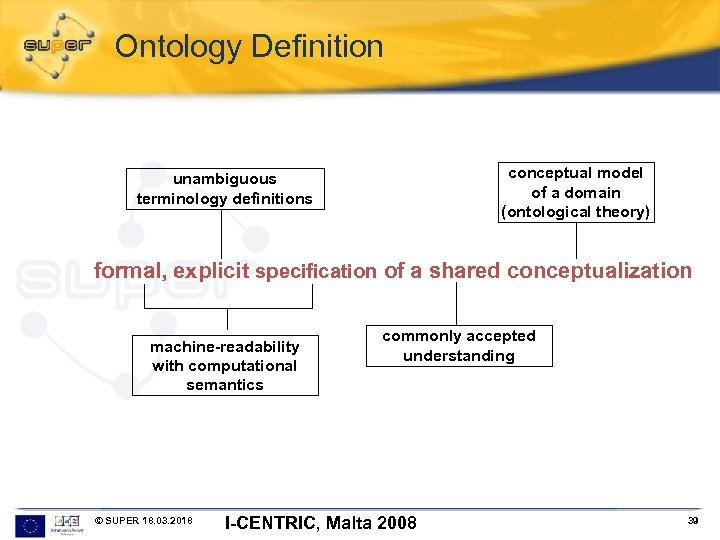 Ontology Definition conceptual model of a domain (ontological theory) unambiguous terminology definitions formal, explicit