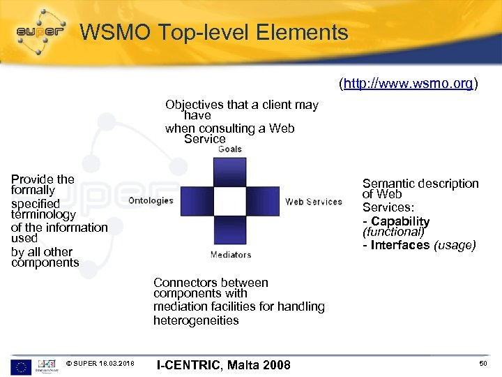 WSMO Top-level Elements (http: //www. wsmo. org) Objectives that a client may have when
