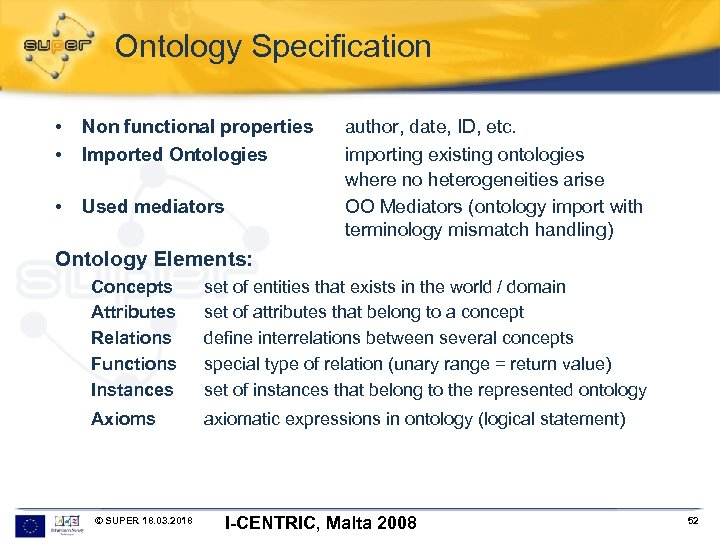 Ontology Specification • • Non functional properties Imported Ontologies • Used mediators author, date,