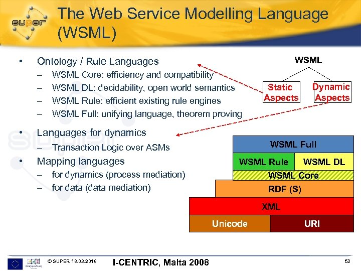 The Web Service Modelling Language (WSML) • – – • WSML Core: efficiency and