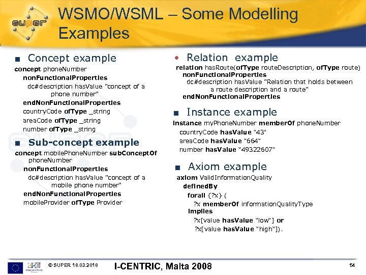 WSMO/WSML – Some Modelling Examples ■ Concept example concept phone. Number non. Functional. Properties