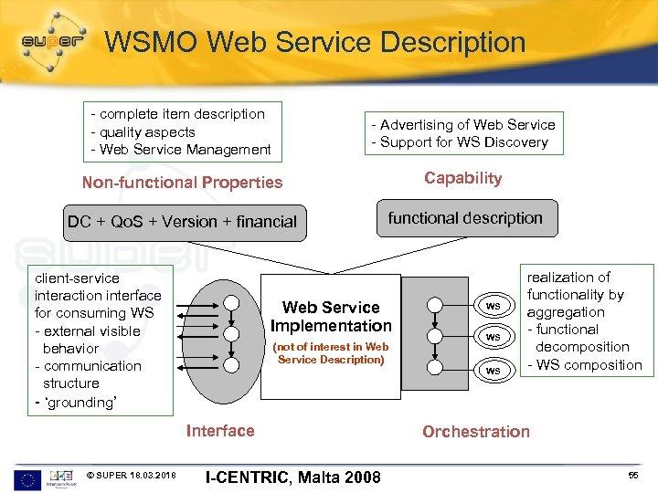 WSMO Web Service Description - complete item description - quality aspects - Web Service