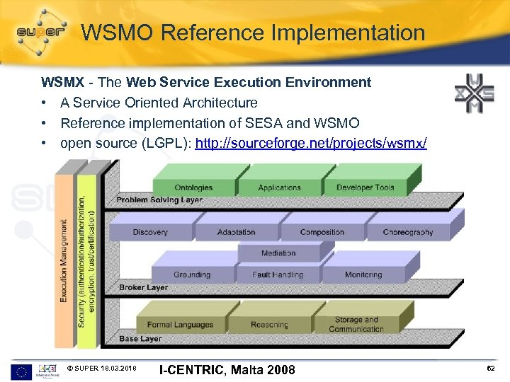 WSMO Reference Implementation WSMX - The Web Service Execution Environment • A Service Oriented