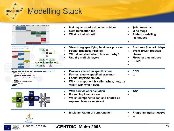 Modelling Stack © SUPER 18. 03. 2018 I-CENTRIC, Malta 2008 70