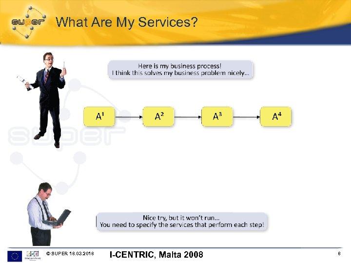 What Are My Services? © SUPER 18. 03. 2018 I-CENTRIC, Malta 2008 8