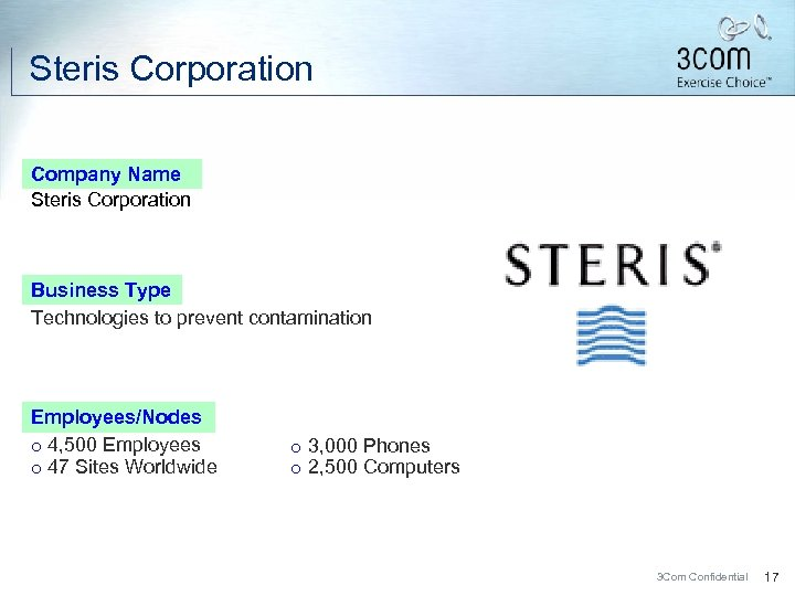 Steris Corporation Company Name Steris Corporation Business Type Technologies to prevent contamination Employees/Nodes ¡