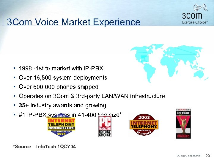 3 Com Voice Market Experience • 1998 -1 st to market with IP-PBX •