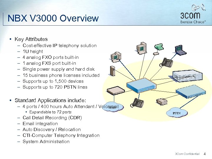 NBX V 3000 Overview • Key Attributes – – – – Cost-effective IP telephony