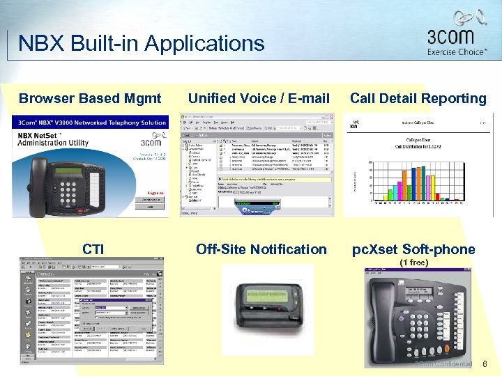 NBX Built-in Applications Browser Based Mgmt Unified Voice / E-mail CTI Off-Site Notification Call