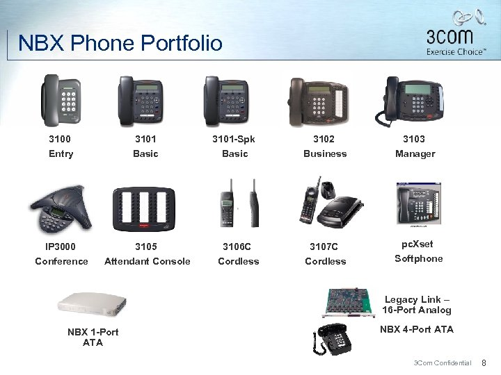 NBX Phone Portfolio 3100 Entry 3101 Basic IP 3000 Conference 3105 Attendant Console 3101