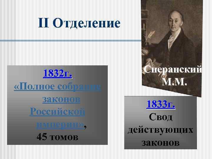 II Отделение 1832 г. «Полное собрание законов Российской империи» , 45 томов Сперанский М.