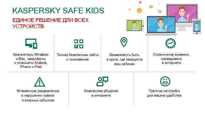 KASPERSKY SAFE KIDS ЕДИНОЕ РЕШЕНИЕ ДЛЯ ВСЕХ УСТРОЙСТВ Компьютеры Windows и Mac, смартфоны и