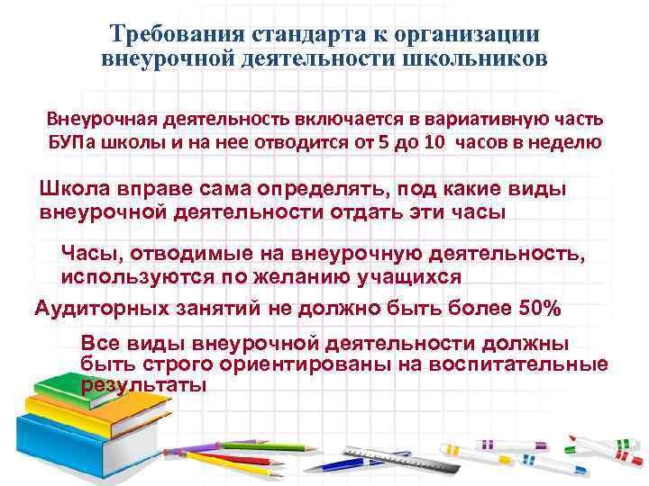 Требования стандарта к организации внеурочной деятельности школьников Внеурочная деятельность включается в вариативную часть БУПа