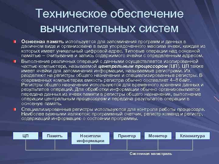 Техническое обеспечение вычислительных систем Основная память используется для запоминания программ и данных в двоичном