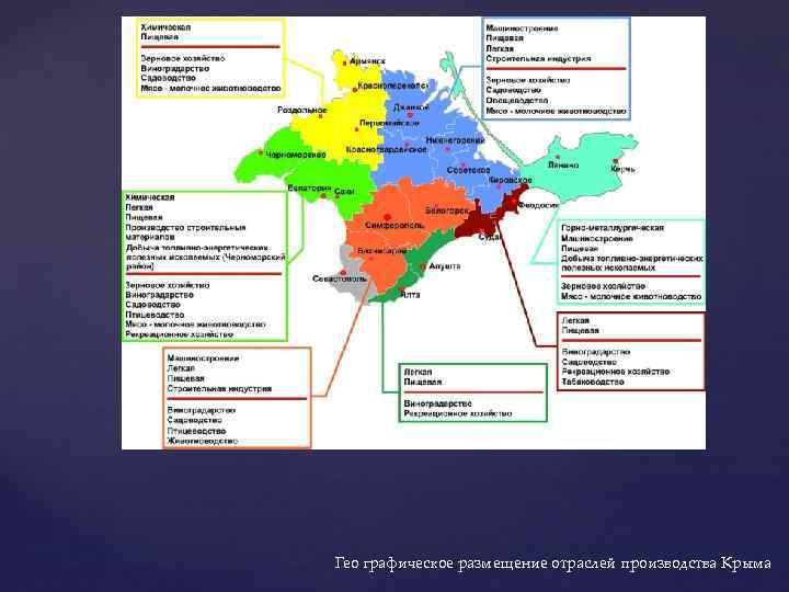 Гео графическое размещение отраслей производства Крыма