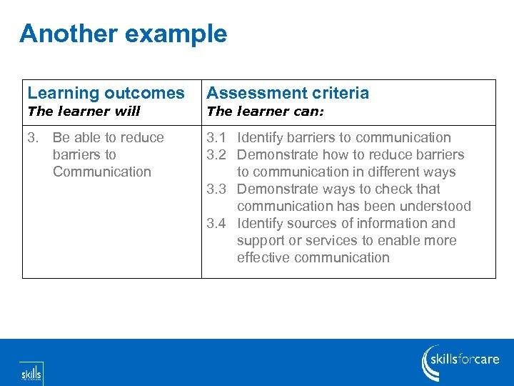 Another example Learning outcomes Assessment criteria The learner will The learner can: 3. Be