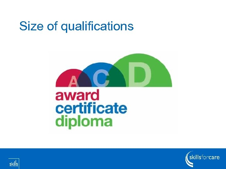 Size of qualifications