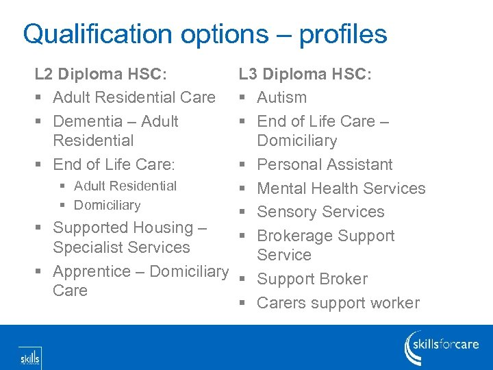 Qualification options – profiles L 2 Diploma HSC: § Adult Residential Care § Dementia