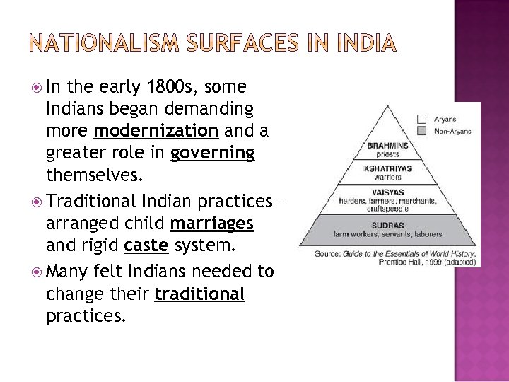 In the early 1800 s, some Indians began demanding more modernization and a
