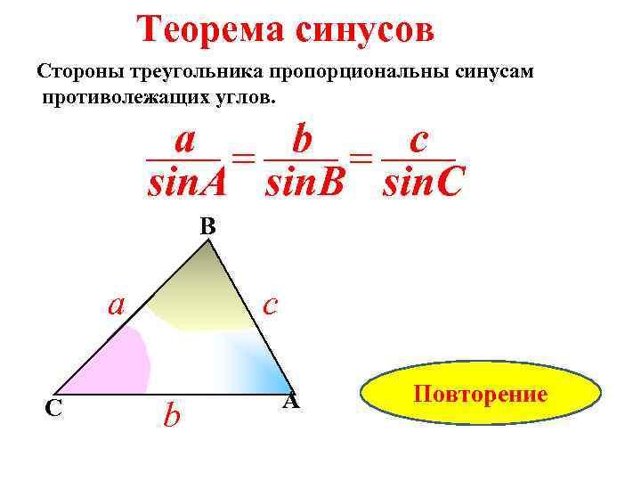 Теорема синусов Стороны треугольника пропорциональны синусам противолежащих углов. a b c = = sin.
