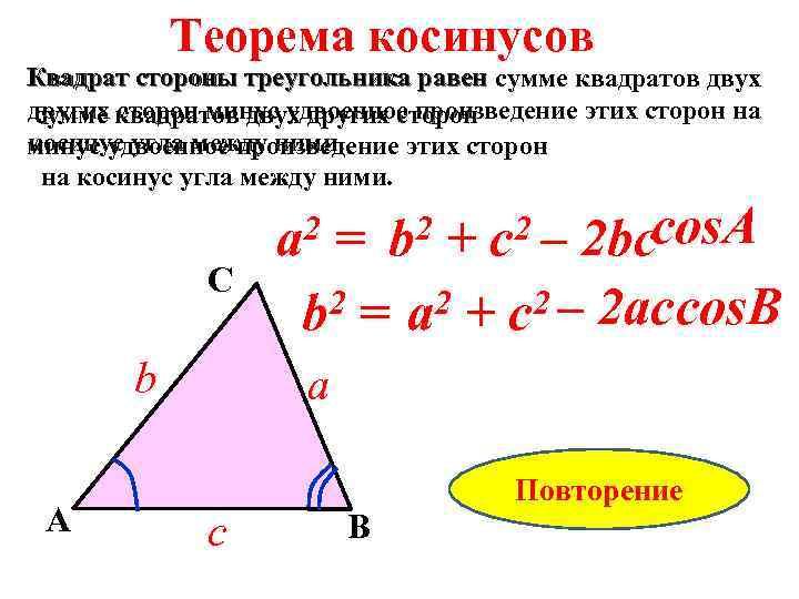 Теорема косинусов Квадрат стороны треугольника равен сумме квадратов двух других сторон сумме сторон минус