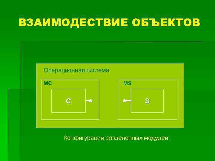 ВЗАИМОДЕСТВИЕ ОБЪЕКТОВ Операционная система MC MS C S Конфигурация разделенных модулей