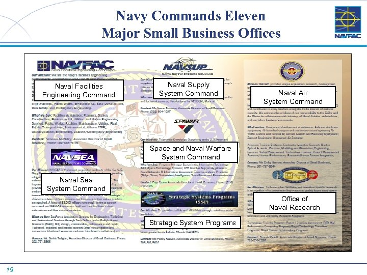 Navy Commands Eleven Major Small Business Offices Naval Facilities Engineering Command Naval Supply