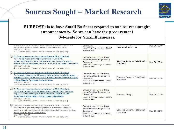 Sources Sought = Market Research PURPOSE: is to have Small Business respond to our