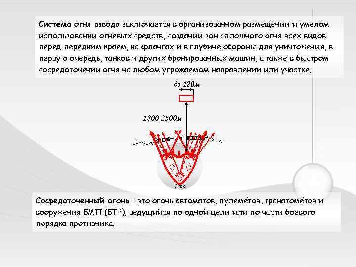 Система огня взвода заключается в организованном размещении и умелом использовании огневых средств, создании зон