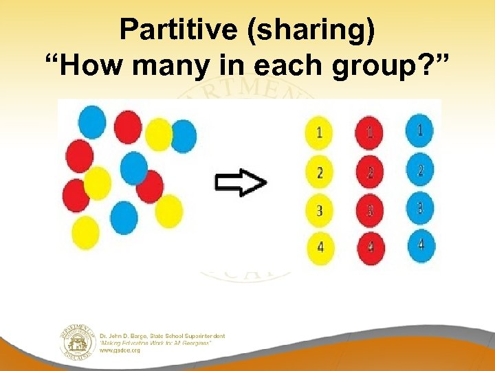 "Partitive (sharing) ""How many in each group? """