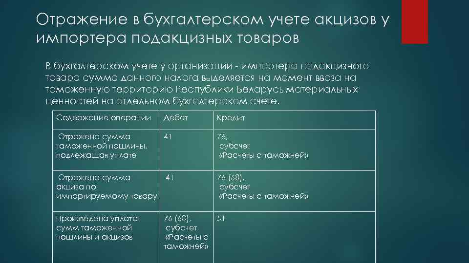 Отражение в бухгалтерском учете акцизов у импортера подакцизных товаров В бухгалтерском учете у организации