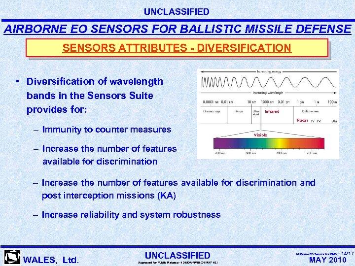 UNCLASSIFIED AIRBORNE EO SENSORS FOR BALLISTIC MISSILE DEFENSE SENSORS ATTRIBUTES - DIVERSIFICATION • Diversification