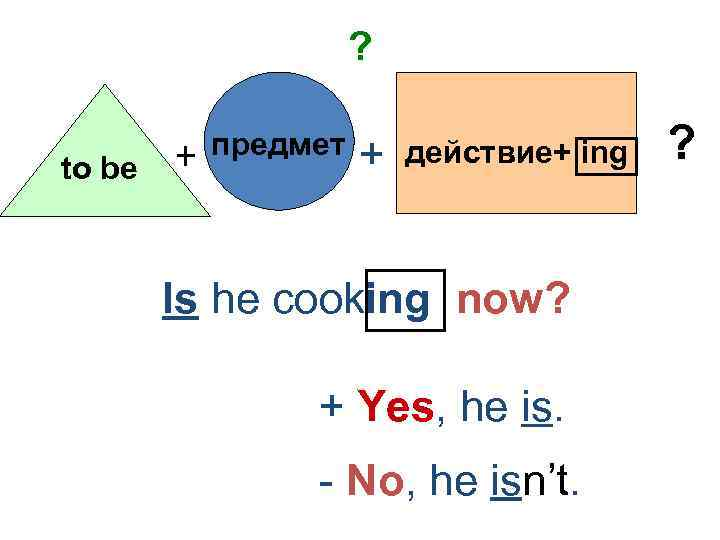 ? to be + предмет + действие+ ing Is he cooking now? + Yes,