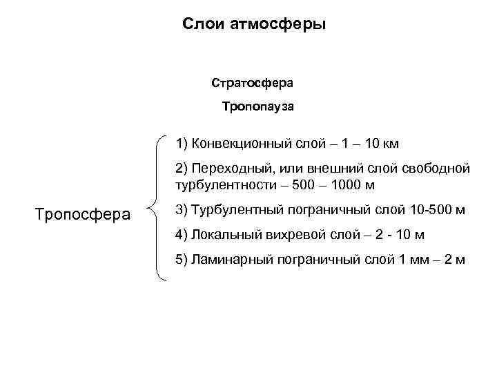 Слои атмосферы Стратосфера Тропопауза 1) Конвекционный слой – 10 км 2) Переходный, или внешний