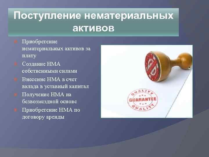 Поступление нематериальных активов Приобретение нематериальных активов за плату Создание НМА собственными силами Внесение НМА