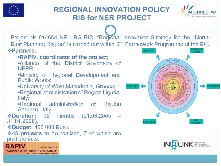 REGIONAL INNOVATION POLICY RIS for NER PROJECT Project № 014664 NE - BG RIS,