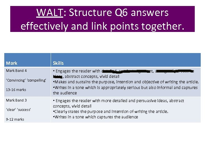 WALT: Structure Q 6 answers effectively and link points together. Mark Skills Mark Band